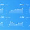 【twitter】botなしで3週間でフォロワー2000人まで増やした方法
